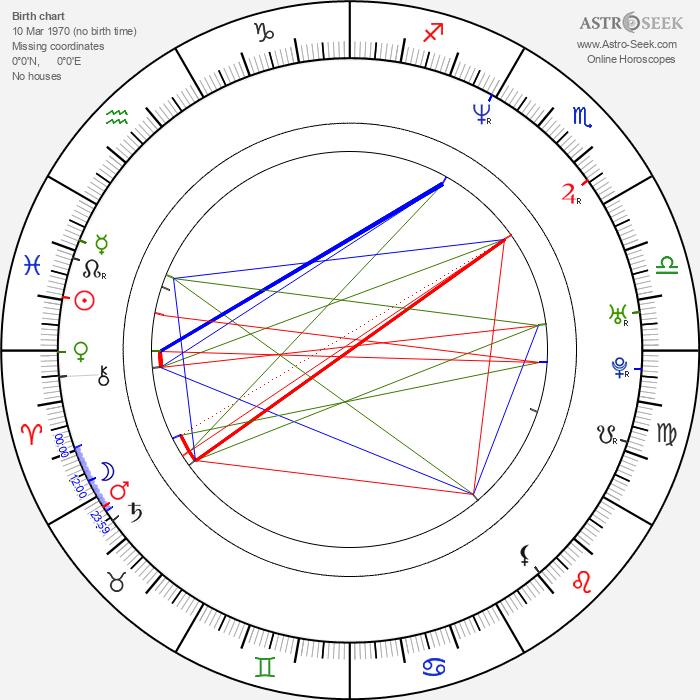 Haifa Wehbe - Astrology Natal Birth Chart
