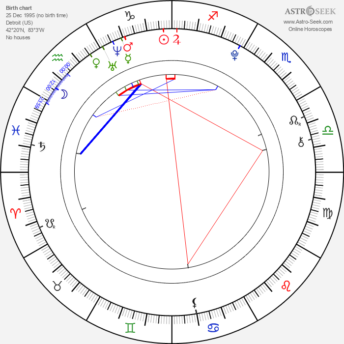 Hailie Jade - Astrology Natal Birth Chart