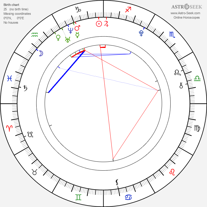 Hailie Jade - Astrology Natal Birth Chart