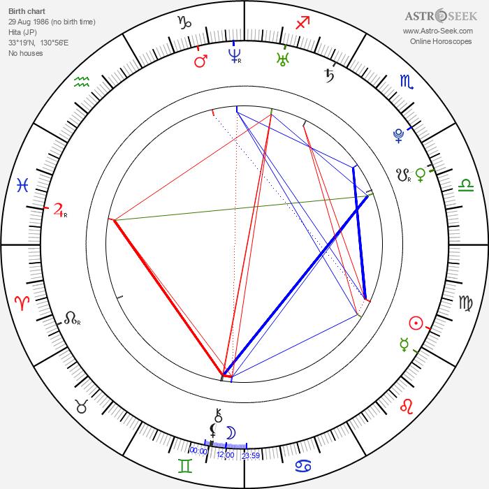 Hajime Isayama - Astrology Natal Birth Chart