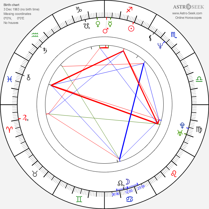 Hajime Katoki - Astrology Natal Birth Chart