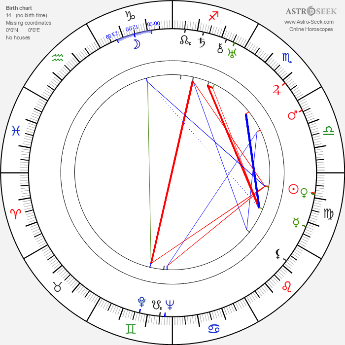Hal B. Wallis - Astrology Natal Birth Chart