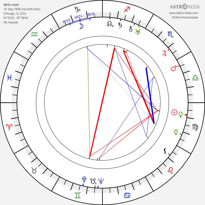 Hal B. Wallis - Astrology Natal Birth Chart