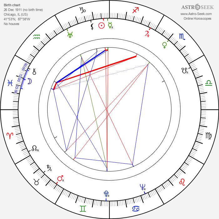 Hal Borne - Astrology Natal Birth Chart