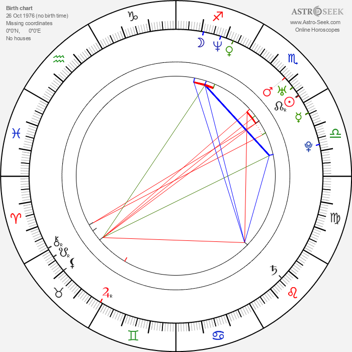 Hal Ozsan - Astrology Natal Birth Chart