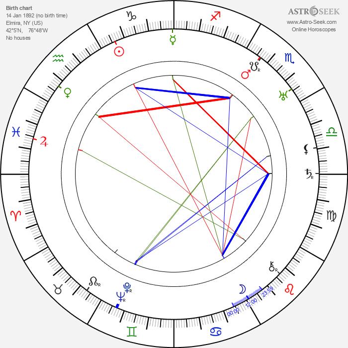 Hal Roach - Astrology Natal Birth Chart