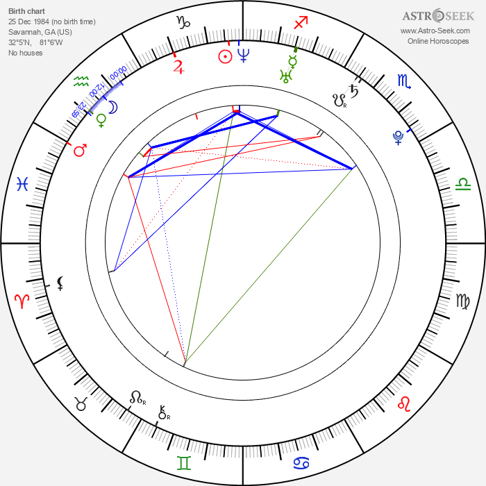 Hal Scardino - Astrology Natal Birth Chart