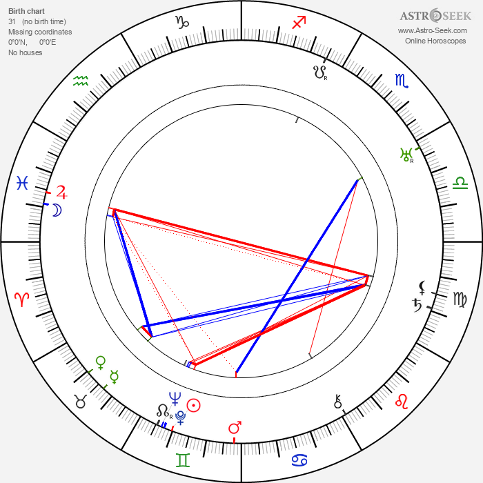 Hal Skelly - Astrology Natal Birth Chart