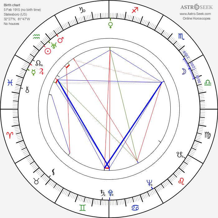 Hal Torey - Astrology Natal Birth Chart