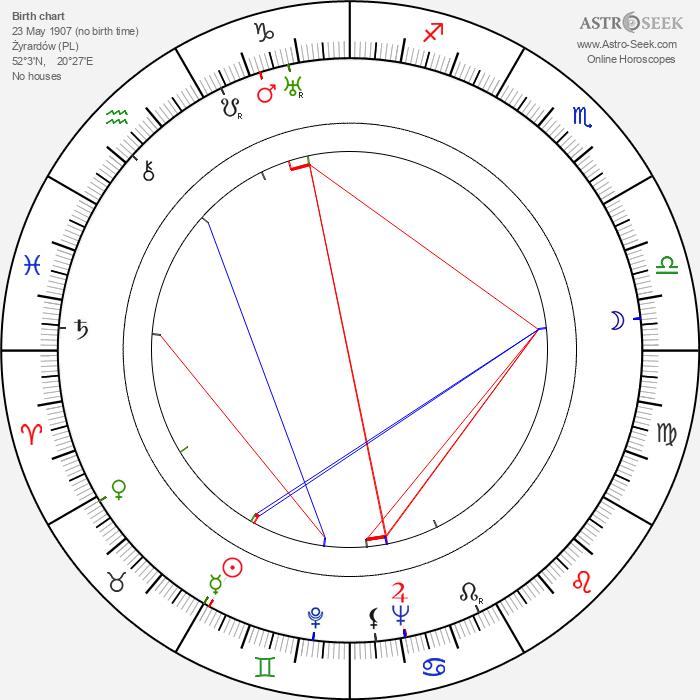 Halina Doree - Astrology Natal Birth Chart