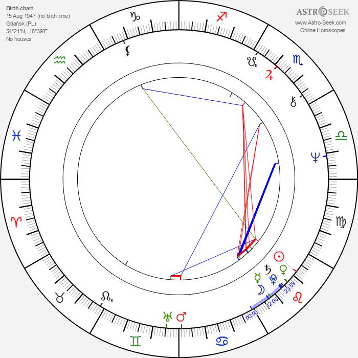 Halina Labonarska - Astrology Natal Birth Chart