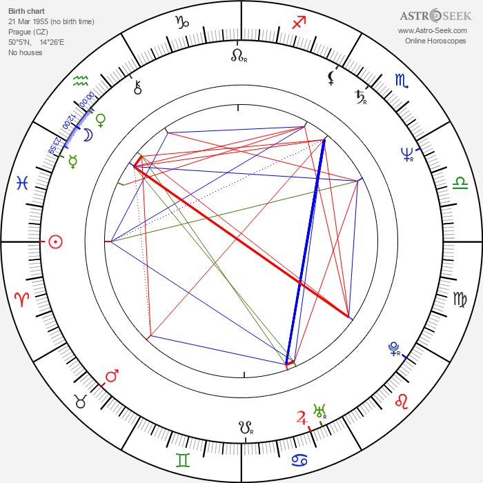 Halina Pawlowská - Astrology Natal Birth Chart