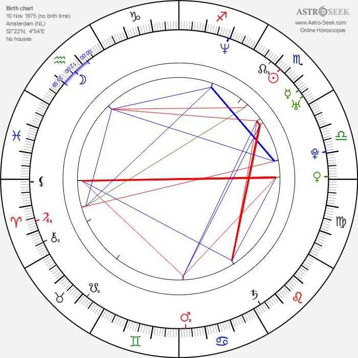 Halina Reijn - Astrology Natal Birth Chart