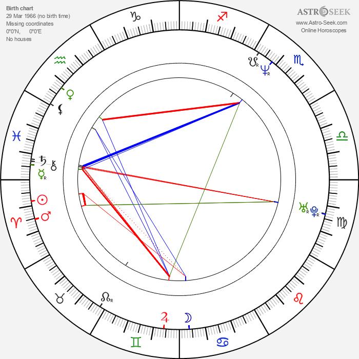 Halldóra Björnsdóttir - Astrology Natal Birth Chart