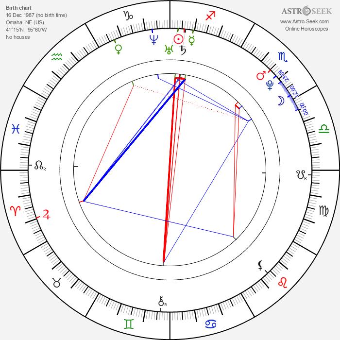 Hallee Hirsh - Astrology Natal Birth Chart
