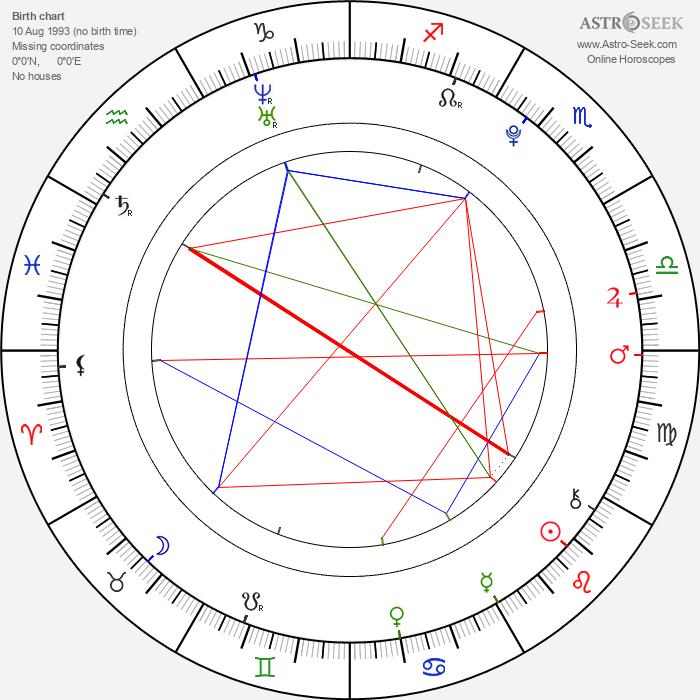 Halley Eveland - Astrology Natal Birth Chart