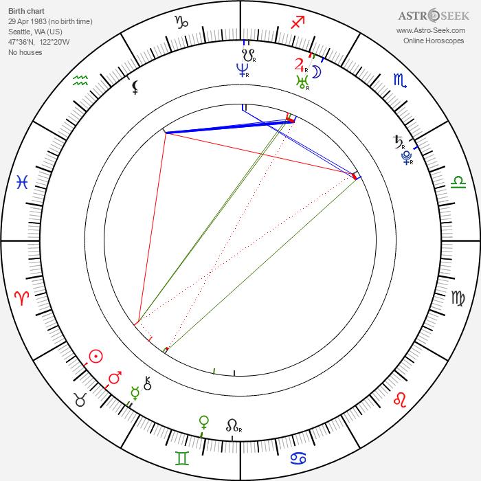 Hallie Lambert - Astrology Natal Birth Chart