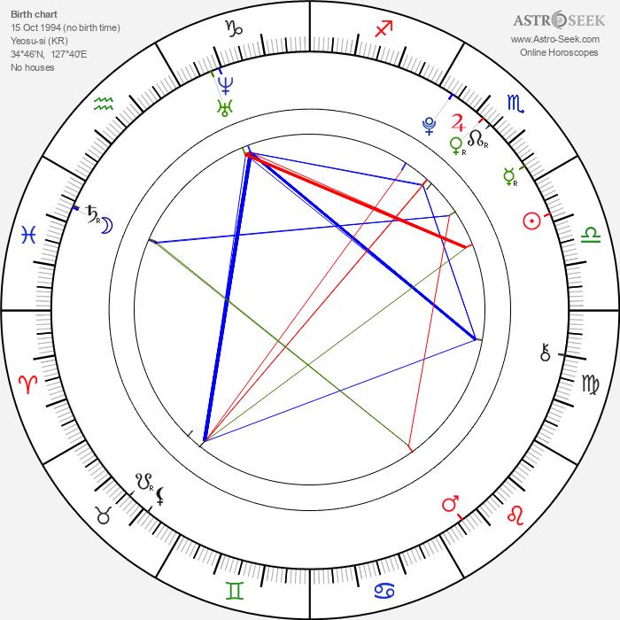 Ham Seung Jin - Astrology Natal Birth Chart