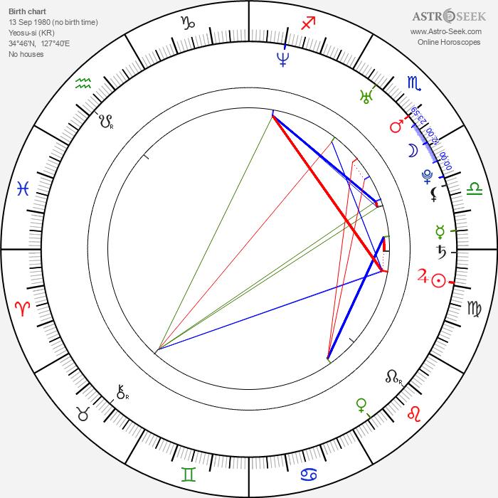 Han Chae-young - Astrology Natal Birth Chart