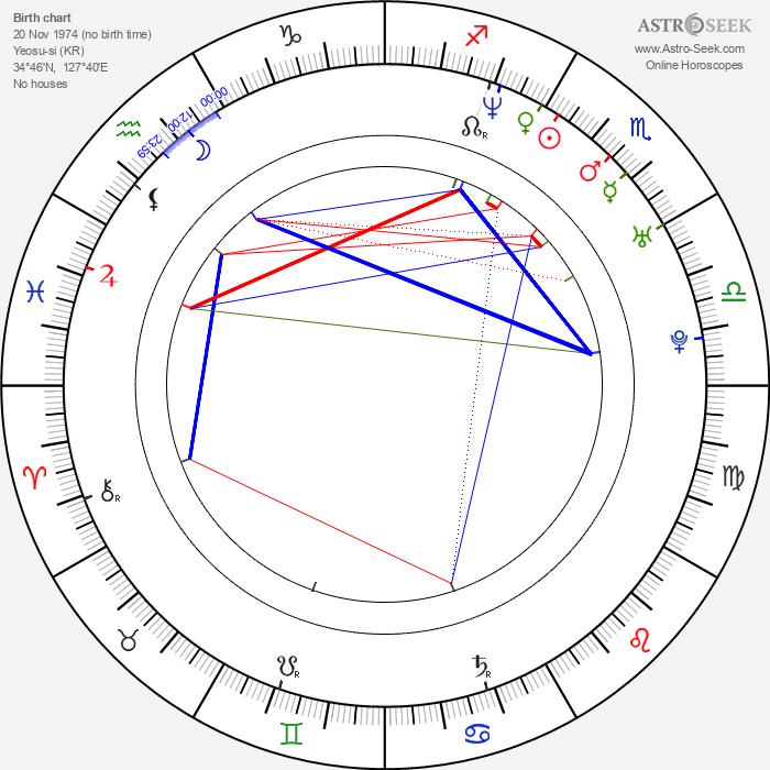 Han Jung Soo - Astrology Natal Birth Chart