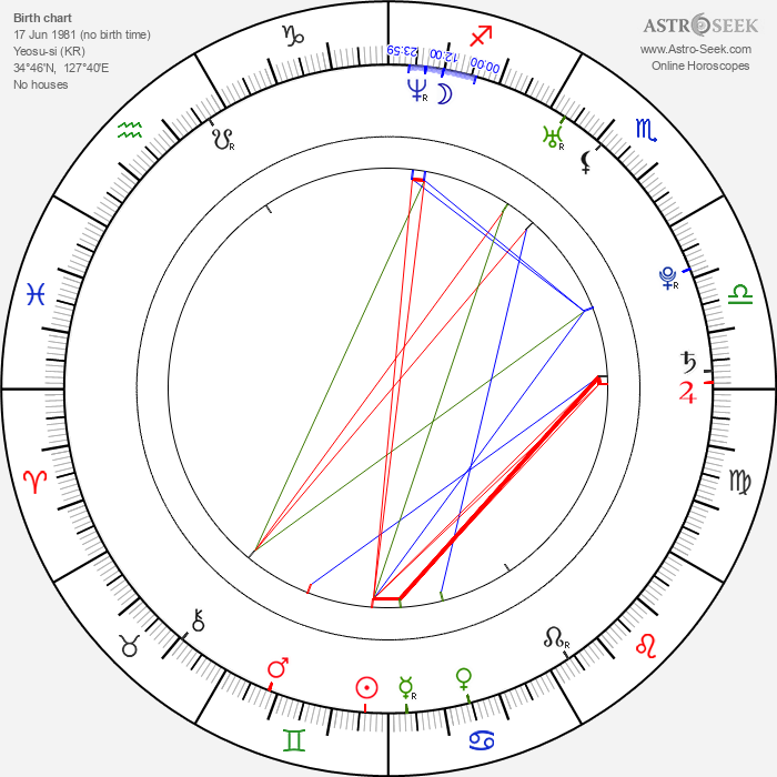 Han-seon Jo - Astrology Natal Birth Chart