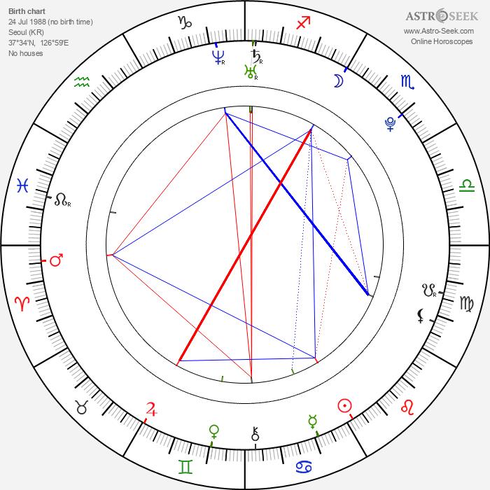 Han Seung-yeon - Astrology Natal Birth Chart