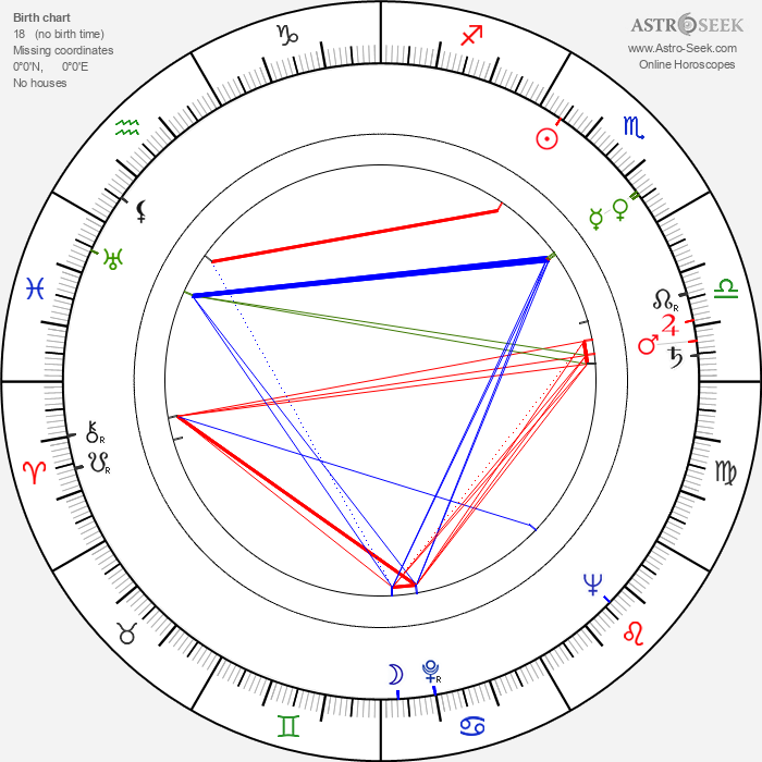 Hana Anna Grissová - Astrology Natal Birth Chart