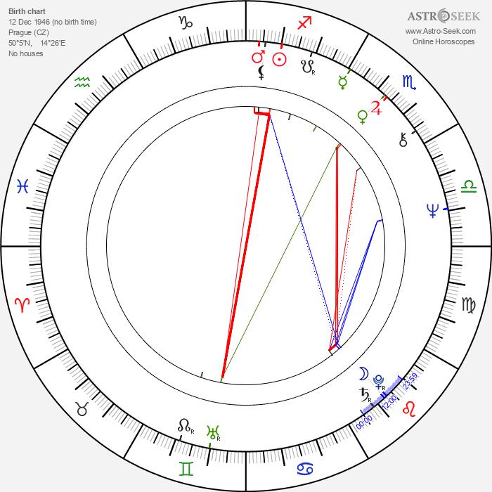 Hana Brejchová - Astrology Natal Birth Chart