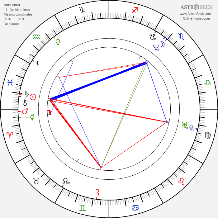 Hana Czivisová - Astrology Natal Birth Chart