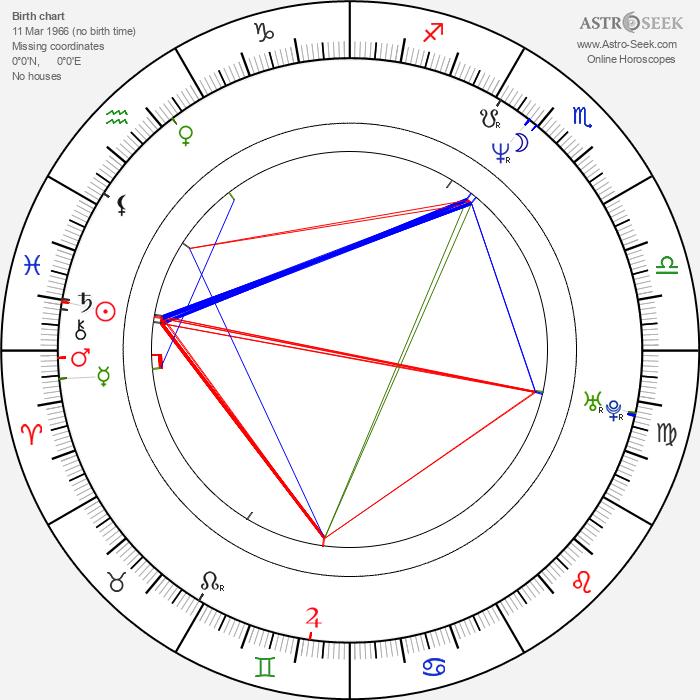 Hana Czivisová - Astrology Natal Birth Chart
