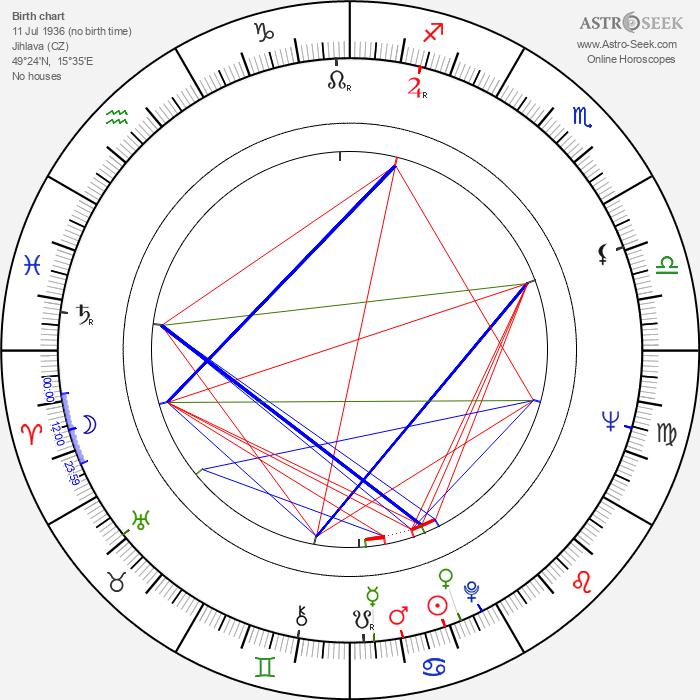 Hana Doskočilová - Astrology Natal Birth Chart