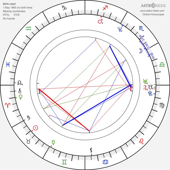 Hana Fialová - Astrology Natal Birth Chart