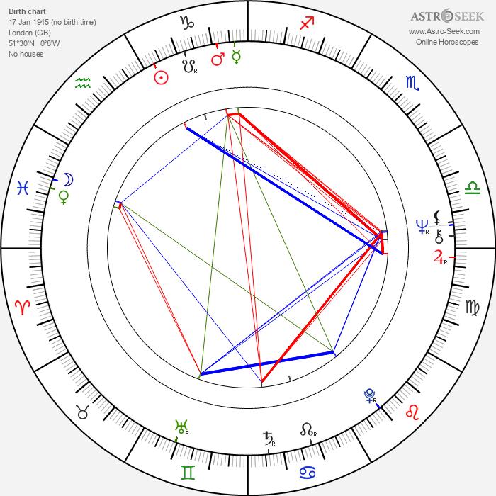 Hana Frejková - Astrology Natal Birth Chart