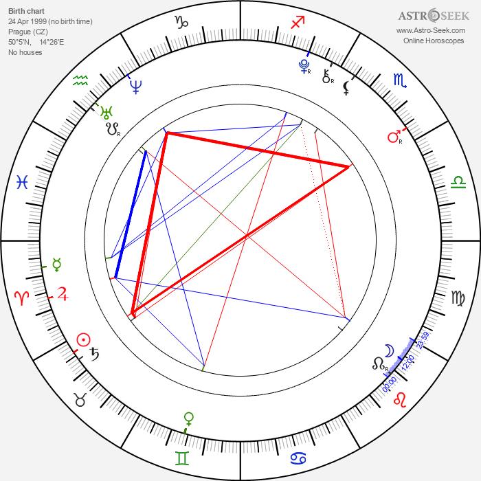 Hana Hladíková - Astrology Natal Birth Chart