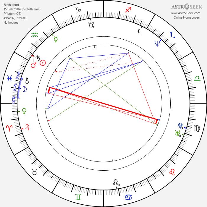 Hana Horká - Astrology Natal Birth Chart
