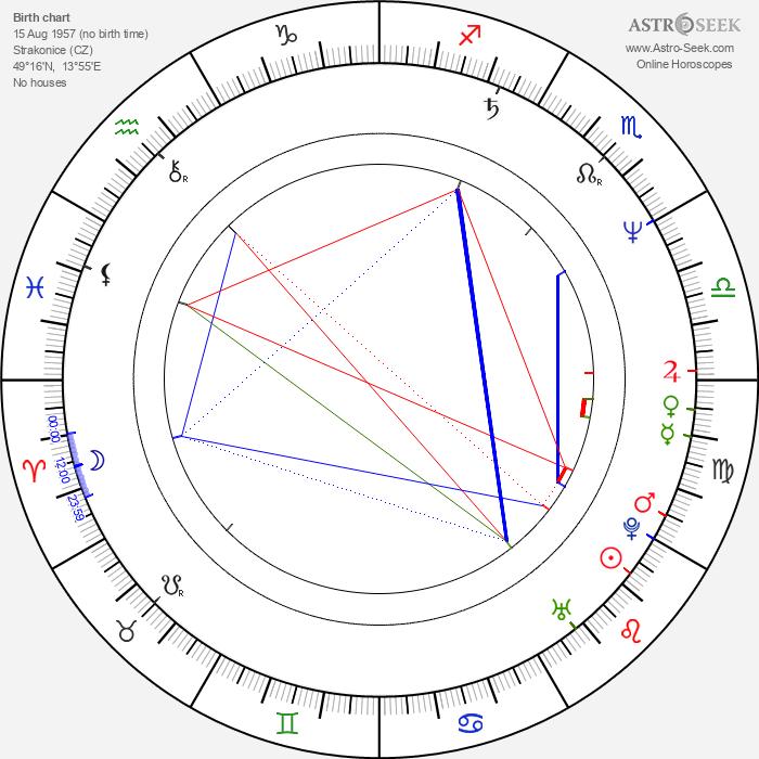 Hana Křížková - Astrology Natal Birth Chart