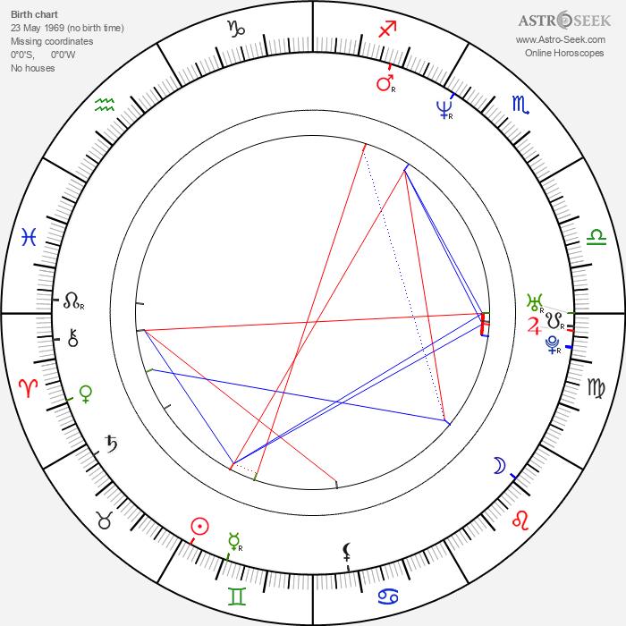 Hana Krtičková - Astrology Natal Birth Chart