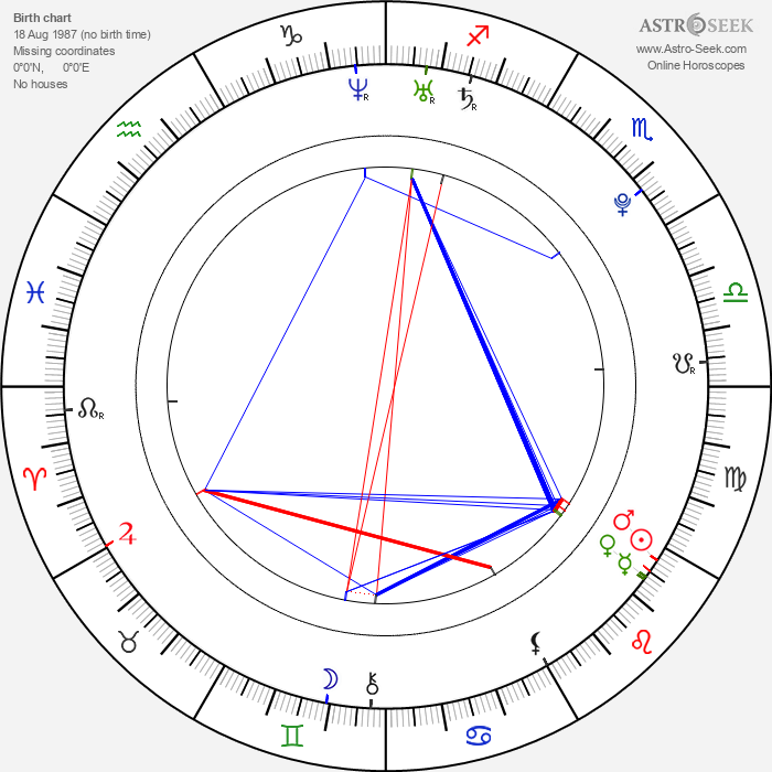 Hana Kubinová - Astrology Natal Birth Chart