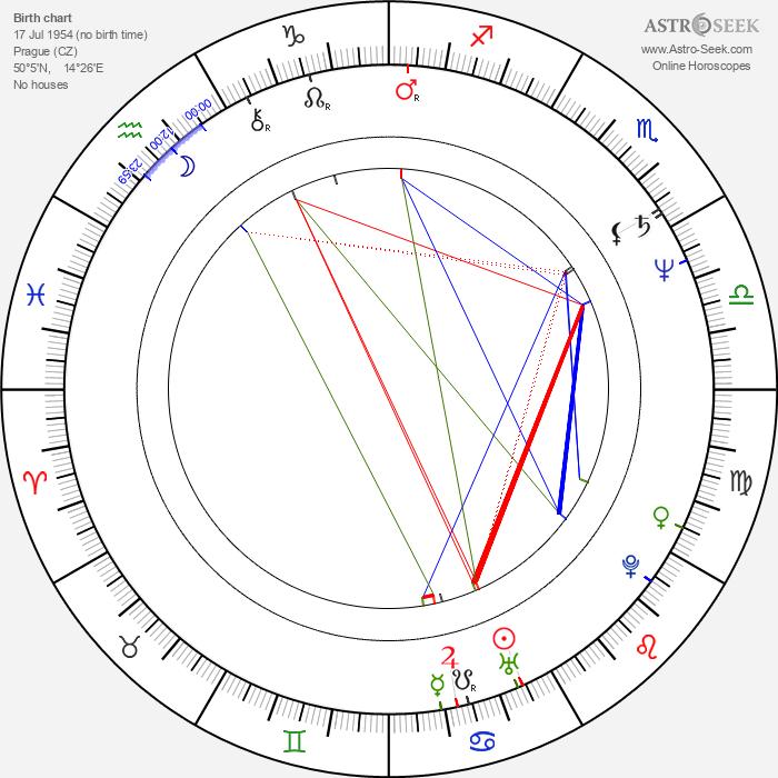 Hana Lounová - Astrology Natal Birth Chart