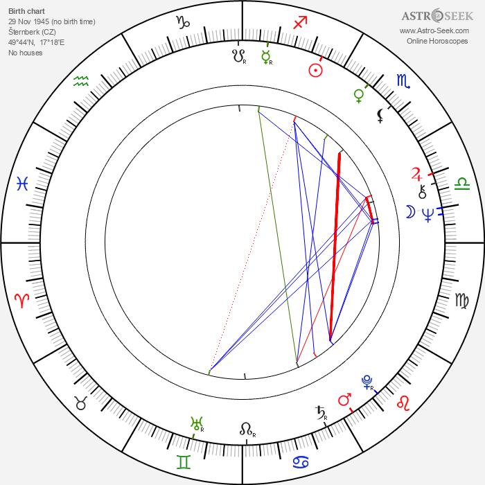 Hana Maciuchová - Astrology Natal Birth Chart