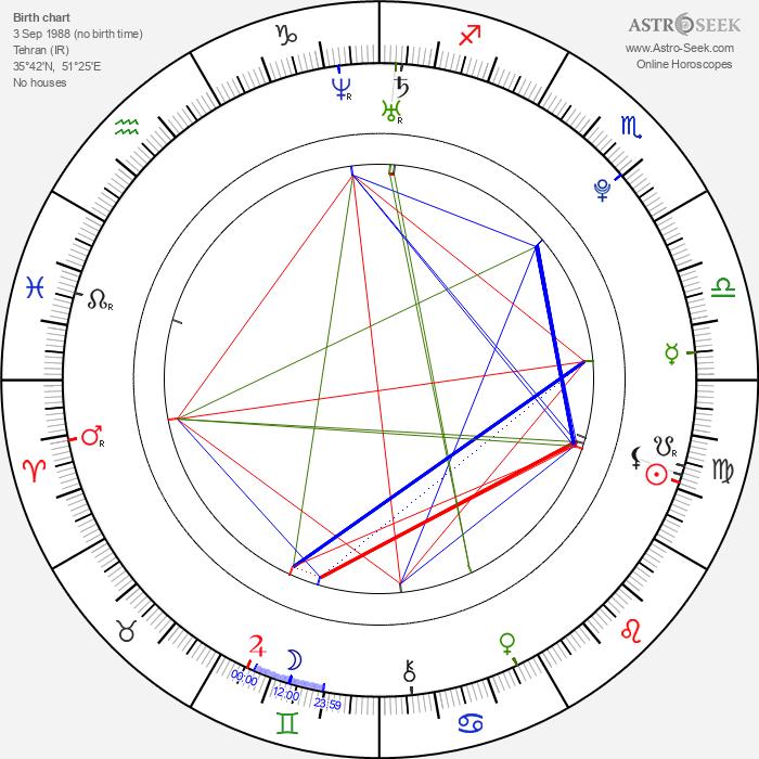 Hana Makhmalbaf - Astrology Natal Birth Chart