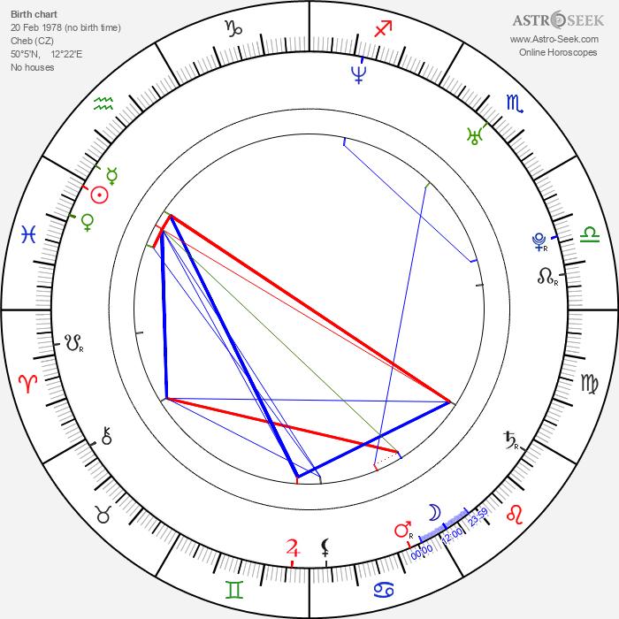 Hana Nováková - Astrology Natal Birth Chart