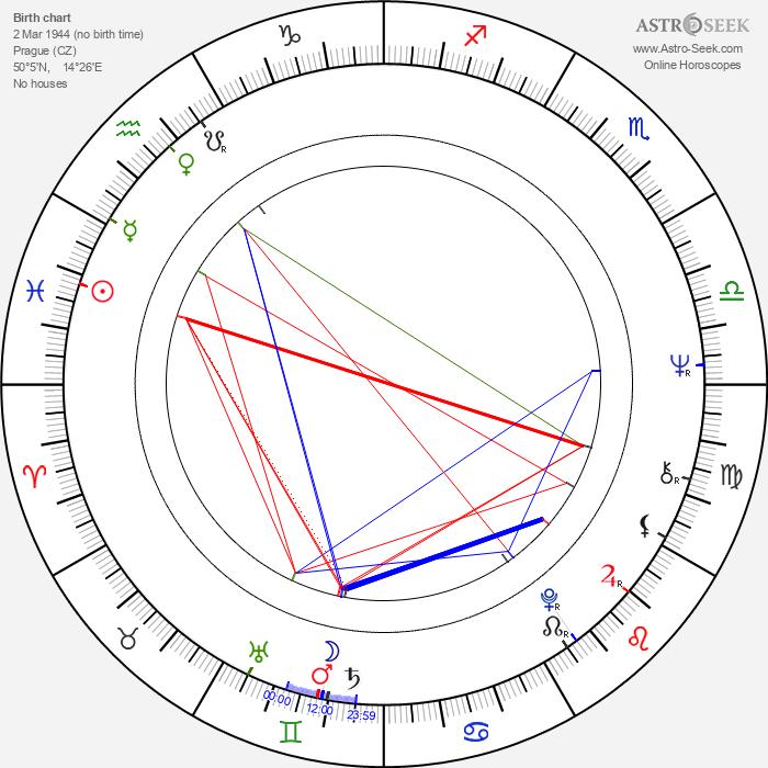 Hana Pastejříková - Astrology Natal Birth Chart