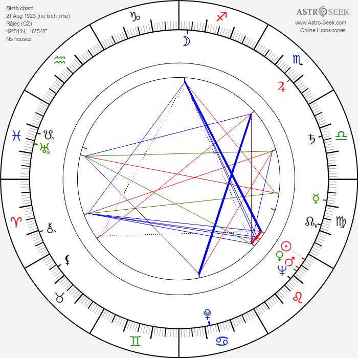 Hana Slivková - Astrology Natal Birth Chart