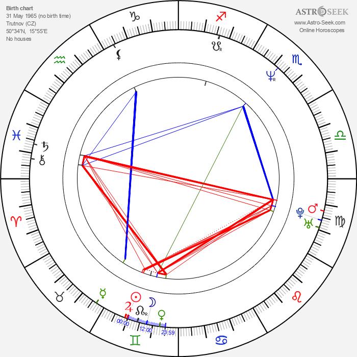 Hana Sršňová - Astrology Natal Birth Chart