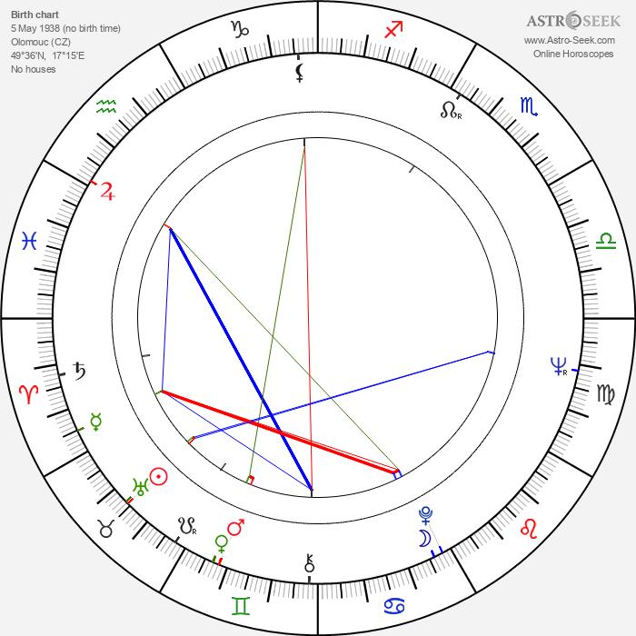 Hana Talpová - Astrology Natal Birth Chart