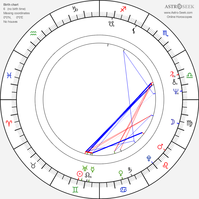 Hana Teislerová - Astrology Natal Birth Chart