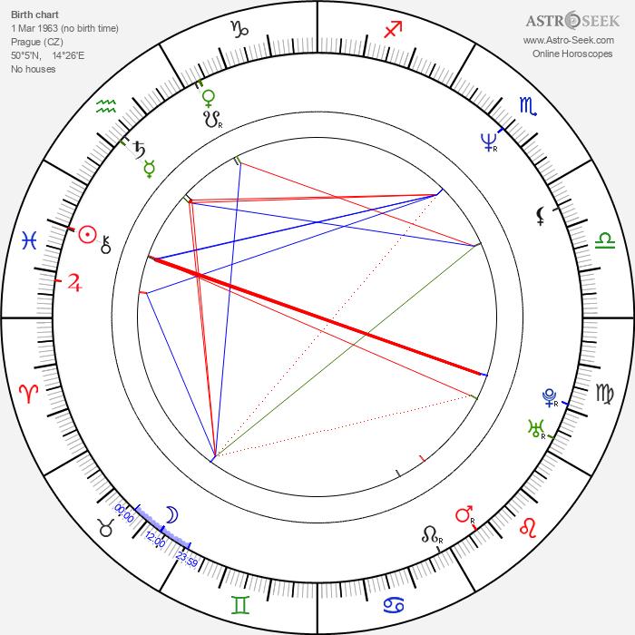 Hana Vávrová-Heřmánková - Astrology Natal Birth Chart