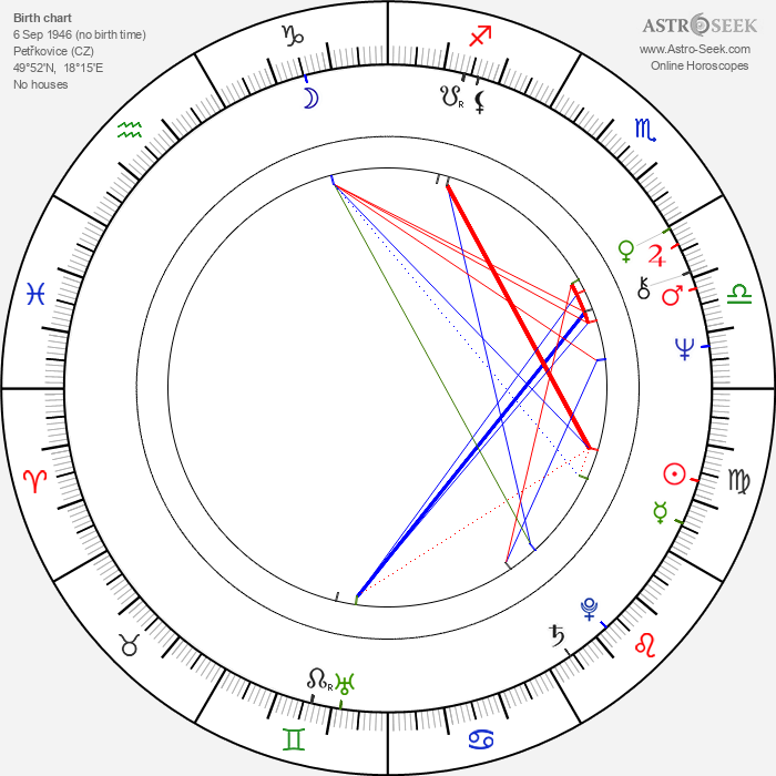 Hana Zagorová - Astrology Natal Birth Chart