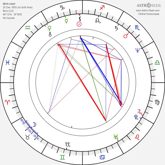Hana Zaoralová - Astrology Natal Birth Chart